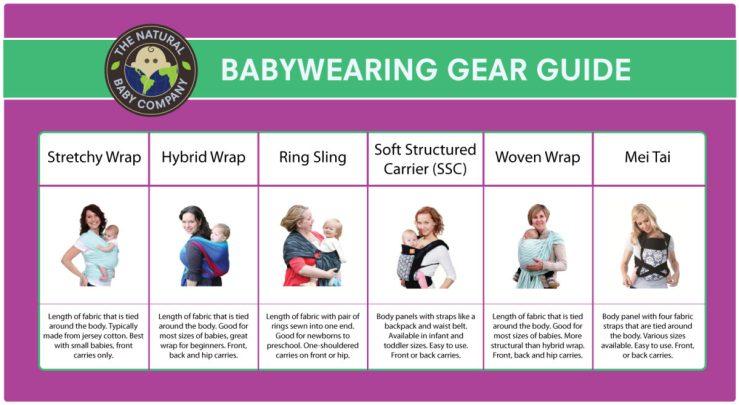 babywearing-gear-guide.jpg